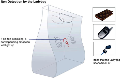 Lady Bag 2